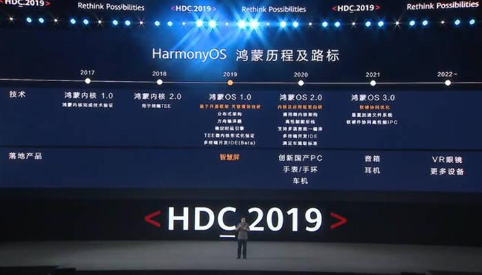 HarmonyOS ของ Huaweiกับระบบปฏิบัติการแบบ Open Source